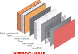Building envelope - Walls - bim