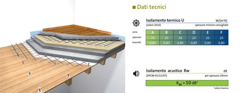 Wooden floor reinforced slab  with floating floor with Ekosol N G3 touch - bim