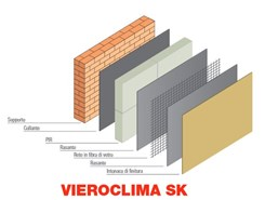 Vieroclima SK - bim