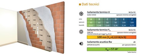 Wall plaster to 5 plates and two structures from 75 mm with MUPAN G3 touch - bim