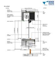 Veloblok Energy Shade TAA rov - 2 Shutters - bim