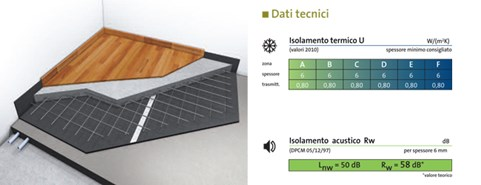 Slab cement mix with floating floor with FONASOFT - bim