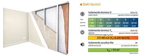 Double wall drilled 12 cm + 8 cm and counterwall with Ekosol N G3 touch and MUPAN K G3 - bim