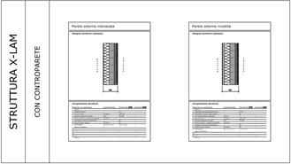 Sistema di Muratura in Legno X-LAM - bim